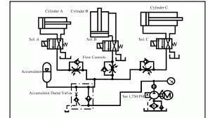 chapter 5 pneumatic and hydraulic systems hydraulics & pneumatics hydraulic circuit diagram online Hydraulic Circuit Diagram #16