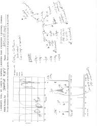 nmr handouts and ir spectroscopy handouts sample nmr homework solved problem