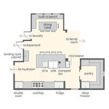 Small Picture l shaped kitchen floor plans with dimensions Corner Pantry