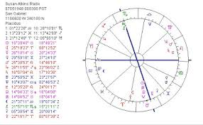 Charles Manson Birth Chart Astropost Birth Chart Of Susan Atkins