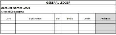 the general ledger of a business how to post journal entries to the general ledger business tips