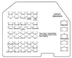 1996 geo tracker fuse box diagram wiring for nest thermostat 3rd 1996 geo tracker wiring diagram full size of wiring diagrams for club car corvette fuse box diagram auto genius 1996 geo