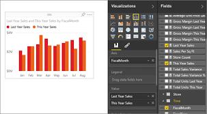 Power Bi Time Chart Killer Visualizations In Power Bi Blog Microsoft Power Bi