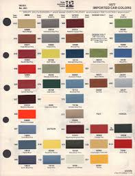 Maaco Paint Color Chart Maaco 299 Paint Specials 45 Specific Macco Paint Colors Chart