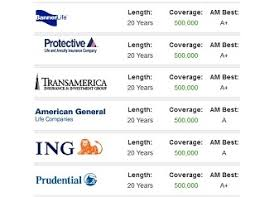 compare term life insurance quotes