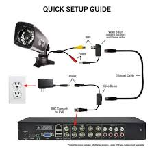 revo cable related keywords suggestions revo cable long tail rj45 cables works most analog bnc cameras use existing ethernet
