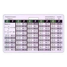 Cf Conversion Chart Amazon Com Temperature Conversion Chart Horizontal Badge Id