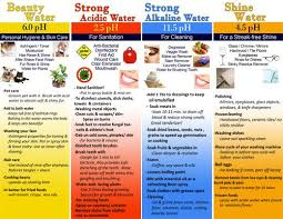 Acid Alkaline Water Chart 4 Kangen Water Charts 1 Water Uses 1 Ph Chart 1 Original Beauty Chart 1 Orchid Beauty Chart Buy 3 Get 1 Free Special Offer