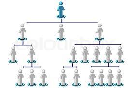 Illustration Of Organisation Chart On Stock Vector