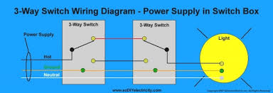 3 way switch diagram wiring 3 image wiring diagram 3 way electrical wiring diagram 3 wiring diagrams on 3 way switch diagram wiring