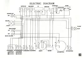 50cc gy6 diagram wiring diagram 50cc gy6 diagram wiring diagram inside gy6 50cc stator wiring diagram 50cc gy6 diagram