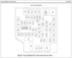 2003 hyundai sonata fuse box diagram ~ wiring diagram portal ~ \u2022 2004 Hyundai Accent Fuse Box Diagram 2006 hyundai santa fe fuse box diagram wire center u2022 rh onzegroup co 1999 hyundai sonata fuse box diagram 2002 hyundai elantra fuse box diagram