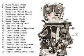 2 0t Tsi Timing Chain Component Diagram For Vw And Audi