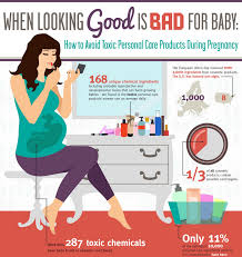 a safe guide to personal care akeup during pregnancy