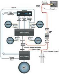 dual amp wiring diagram images ohm car audio speaker wiring amplifier wiring diagram crutchfield