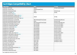 43 High Quality Printer Cartridges Compatibility Chart