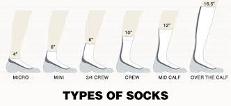 Sock Length Chart Sock Heights Explained Heres A Visual Guide To Types Of