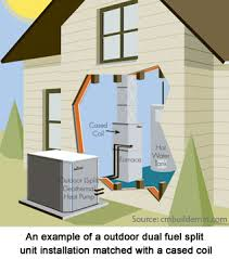 dual fuel heat pump reviews. Unique Reviews The Decision To Replace Is A Big One So We Want You Know What  Consider And Expect Dual Fuel Systems With Include High Efficiency Heat Pump In Heat Pump Reviews O
