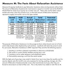 Measure M The Facts About Relocation Assistance Indybay