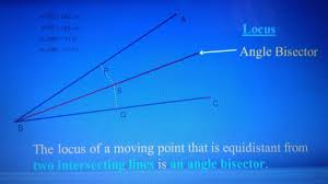 the locus of a moving point that is equidistant from two intersecting lines is an angle bisector