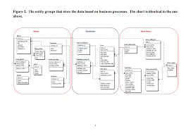 1 Create Oracle Database Tables Using Sql Data De