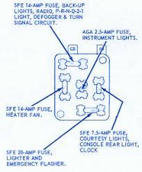 1969 mustang fuse panel diagram wiring diagram & fuse box \u2022 1970 ford mustang fuse box location 1969 ford fuse box diagram trusted wiring diagrams rh kroud co 1965 mustang fuse block 1969