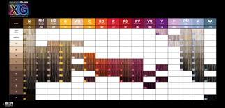 Paul Mitchell Pm Shines Color Chart