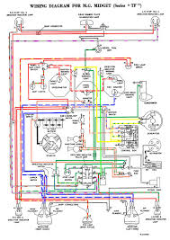 electrical diagram mg tf explore wiring diagram on the net • mg td tf wiring diagrams in colour totally t type 2 mg mga mg td