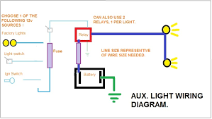 auxiliary light wiring everything kubota here s a diagram as promised