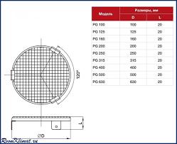 PG 200 Shuft <b>защитная решетка для</b> круглого воздуховода купить ...