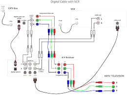 basic dvd vcr tv diagram to home stereo wiring westmagazine net whole house audio wiring connecting a cabletv or satellite system audioholics arresting home stereo wiring diagram on