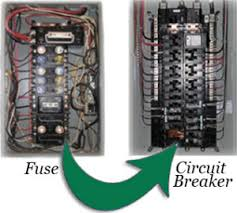 understanding circuit breaker vs fuses how to change a fuse box to a breaker box at Changing Fuses In Breaker Box