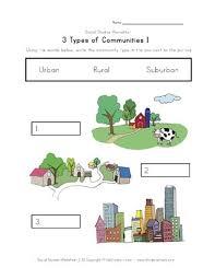 Urban Suburban Rural Community Worksheets All Kids Network