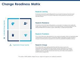 How To Do A Presentation Outline Change Readiness Matrix Resistance Ppt Powerpoint