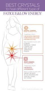 Fresh Chakra Meanings Chart Michaelkorsph Me