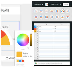 How To Use Color Blind Friendly Palettes To Make Your Charts