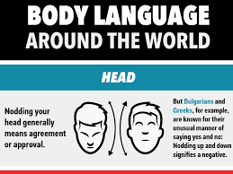 essay on body language and communication body language