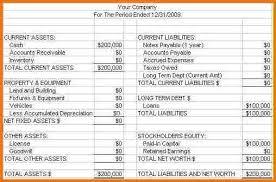 basic balance sheet simple balance sheet example authorization letter pdf