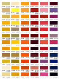 Powder Coat Ral Chart Powder Coating Colors In 2019 Powder Coat Colors Powder