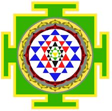 Sri Chakra Charts 10 Amazing Facts About Sri Yantra Its Benefits Secrets