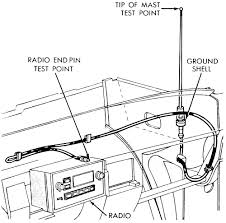 saab 9 5 radio wiring diagram images saab 900 convertible top wiring diagram saab 900 distributor wire saab