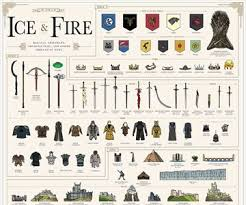 Game Of Thrones The World Of Ice Fire Chart