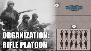 Us Army Platoon Organization Of The Wwii U S Army Infantry Rifle Platoon