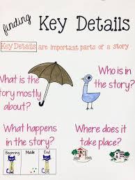 Finding Key Details Grade 1 Anchor Chart Main Idea