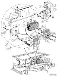 obc computer, controller, and solenoid, turf carryall 1 iq system 2000 club car 48v wiring diagram obc computer, controller, and solenoid, turf carryall 1 iq system vehicles