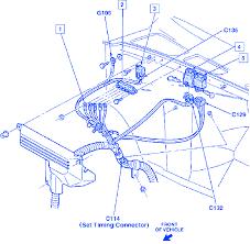 chevy silverado front engine electrical circuit wiring chevy silverado 1500 1992 front engine electrical circuit wiring diagram