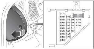 saab 2006 fuse box bookmark about wiring diagram • fuse box for saab 93 wiring diagram schematic rh 4 9 5 systembeimroulette de 2006 saab 9 7x fuse box 2006 saab 9 3