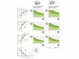 <b>Механизм подъемный</b>/<b>откидной</b> AEROWING Art ...