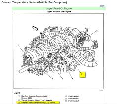 similiar 1998 pontiac grand prix engine diagram keywords pontiac grand prix engine diagram 2004 pontiac grand prix gtp engine