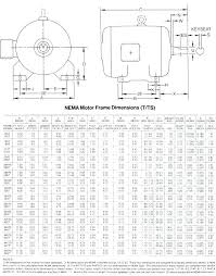 Submersible Well Pump Sizing Chart Submersible Well Pump Sizing Calculator Cablecable Info
